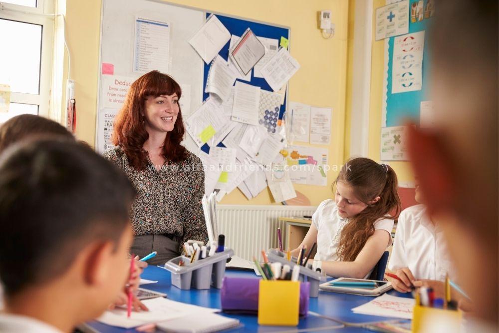 Project Approach Teaching Strategies- A Guide for Preschool Teachers | ALFAandFriends.Com